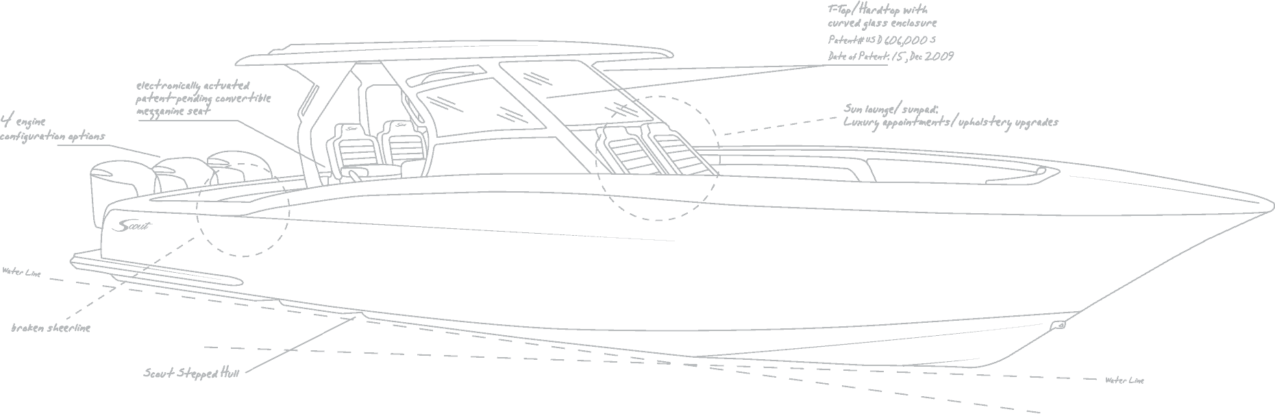 530 LXF Scout Line Drawing
